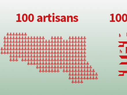 100cop 02 infografica 100 different copies product artisans